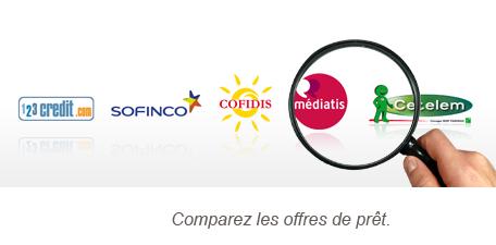 Pretimmobilier-enligne.fr étape 2: Comparez les offres de prêt.